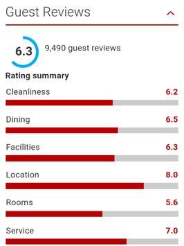 Manchester Hotels apk screenshot