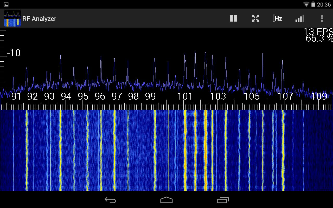 RF Analyzer for Android - APK Download