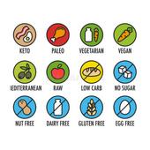 Keto Diet for Dummies icon