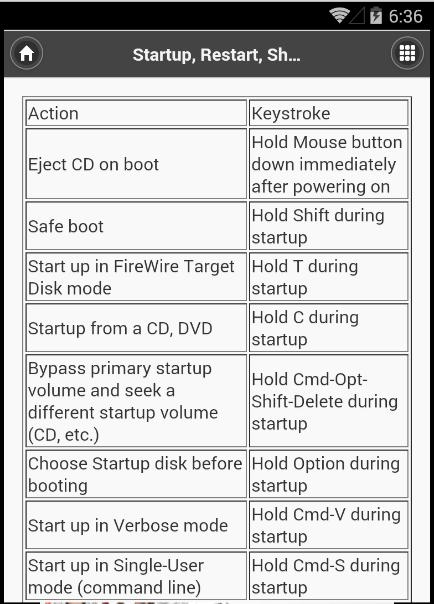 Keyboard Shortcuts Mac for Android - APK Download