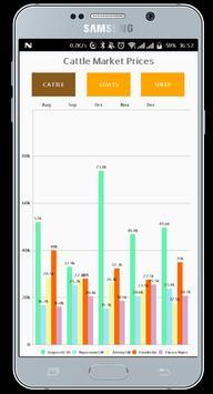 Mara Citizen Observatory App screenshot 3