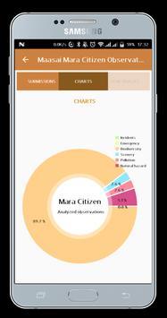 Mara Citizen Observatory App screenshot 5