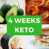 Ketogenic Diet Plan - 4 Weeks icon