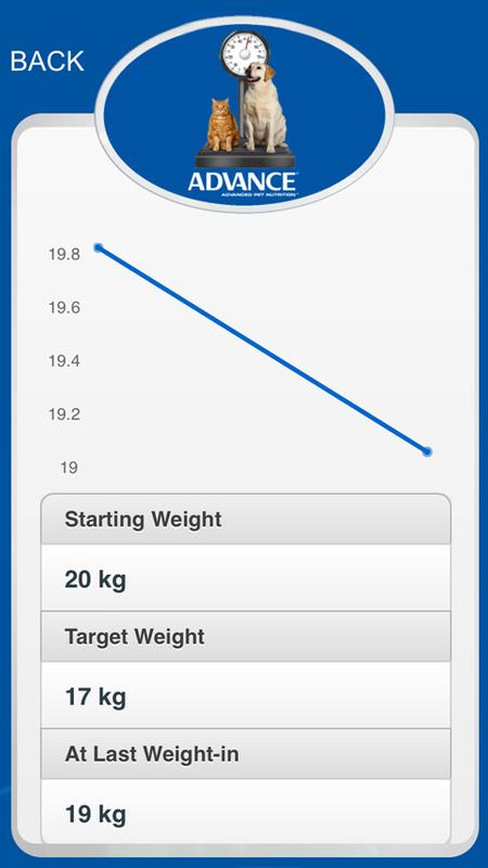 ADVANCE Pet Weightloss APK Download - Free Health ...