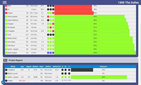 Probe Schedule screenshot 10