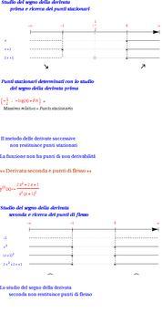 Mathematica School screenshot 6