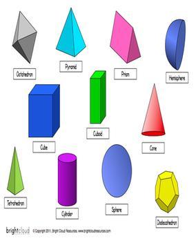 Geometry Theorems Postulates screenshot 1