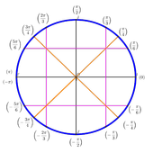Maths de Terminales S (TS2 LFHED¬sterge) icon