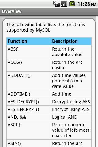 Mysql Decrypt