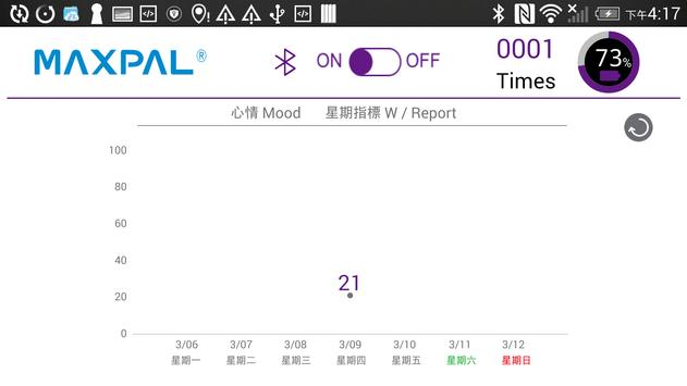 MAXPAL touch-H 手持心跳掃描器 screenshot 2