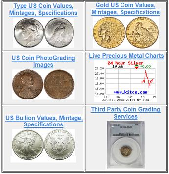 Coin Photo Grading - Coin Grading Images poster