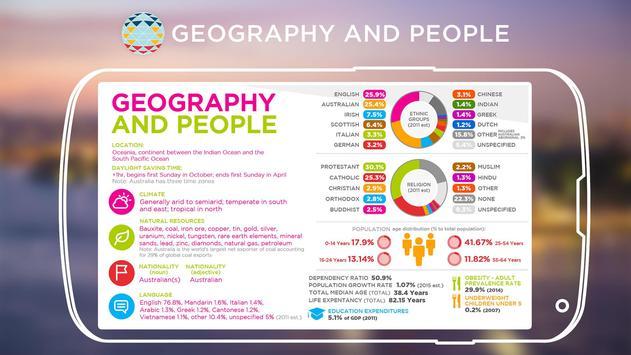 APEC 2015 Country Profiles screenshot 3