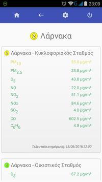 Air Quality Cyprus apk screenshot