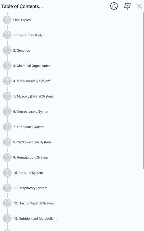 Asombroso Anatomy And Physiology Made Incredibly Easy 4th Edition ...