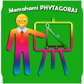 PAHAM PYTHAGORAS LENGKAP icon