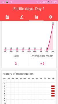 Period Tracker and Ovulation Calendar 2018 screenshot 14
