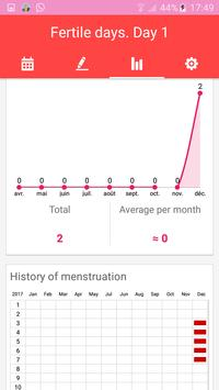 Period Tracker and Ovulation Calendar 2018 screenshot 6