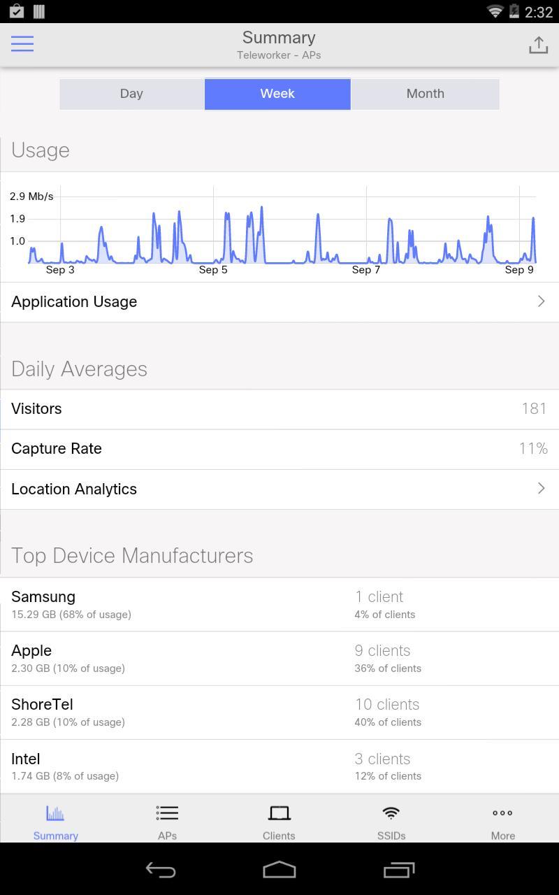 Meraki for Android - APK Download