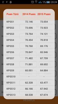 2016 KPSS Puan Hesapla apk screenshot