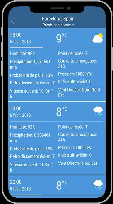 El Tiempo En España For Android Apk Download