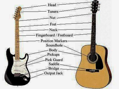 Learn Guitar Step by Step screenshot 2