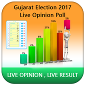Gujarat Election 2017 Opinion Poll icon