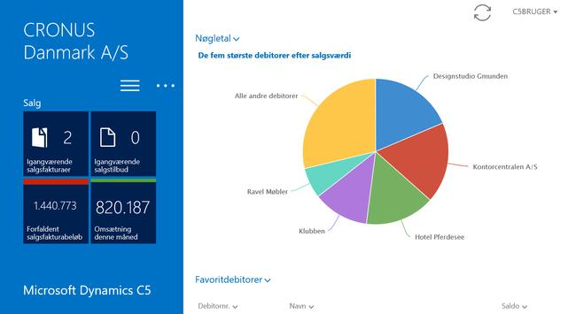 Dynamics C5 apk screenshot