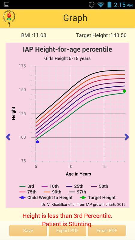 Iap Growth Chart Application Apk Download Darmowe Medycyna