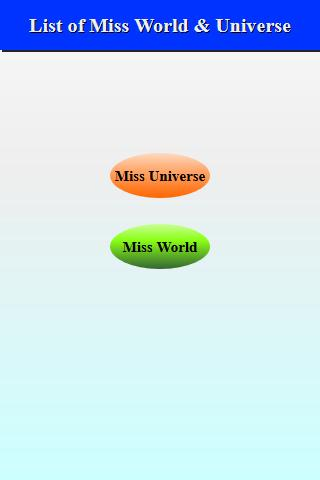 Miss World And Miss Universe List for Android - APK Download
