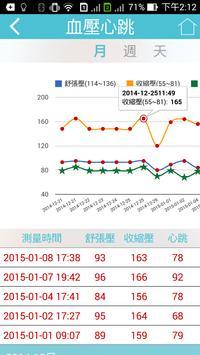 減肥健康家 apk screenshot