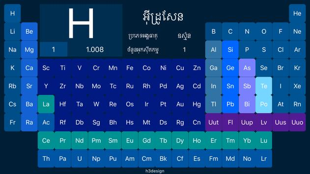 Periodic table kh apk download free education app for android periodic table kh poster urtaz Gallery