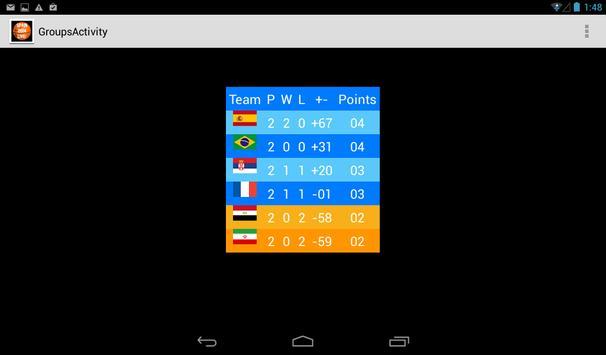 Basketball Worldcup Live screenshot 12