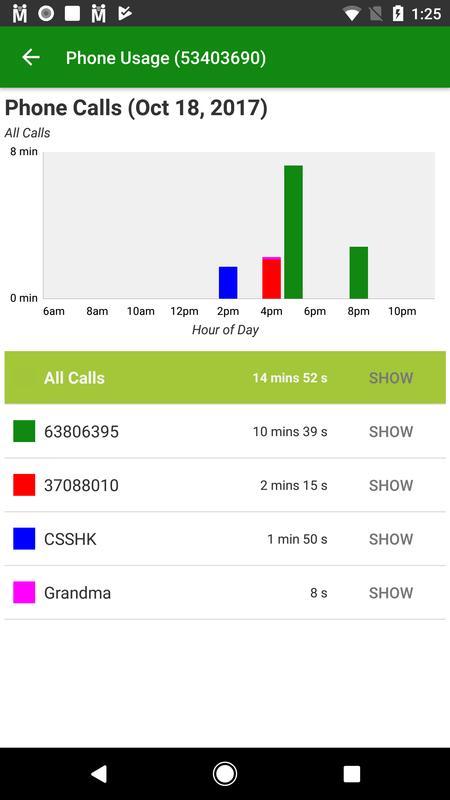 Mmguardian parent app apk download free tools app for - Funformobile com login ...