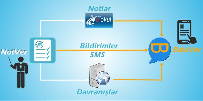 NotVer E-Okul Optik Okuma apk screenshot
