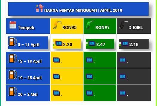 Harga Minyak Terkini Malaysia screenshot 4