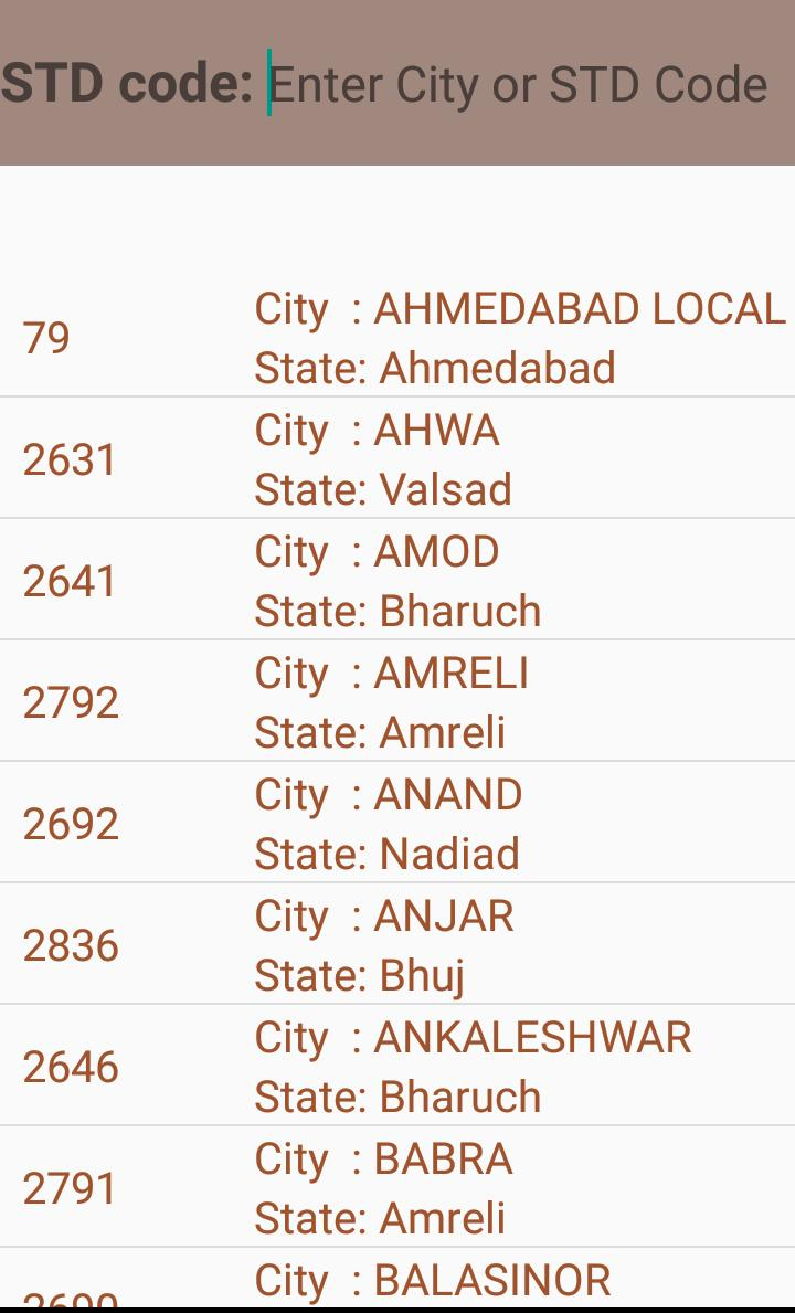 Gujarat Pincode,Rto STD code for Android   APK Download