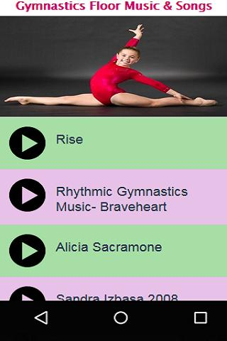 best Gymnastics Floor Music