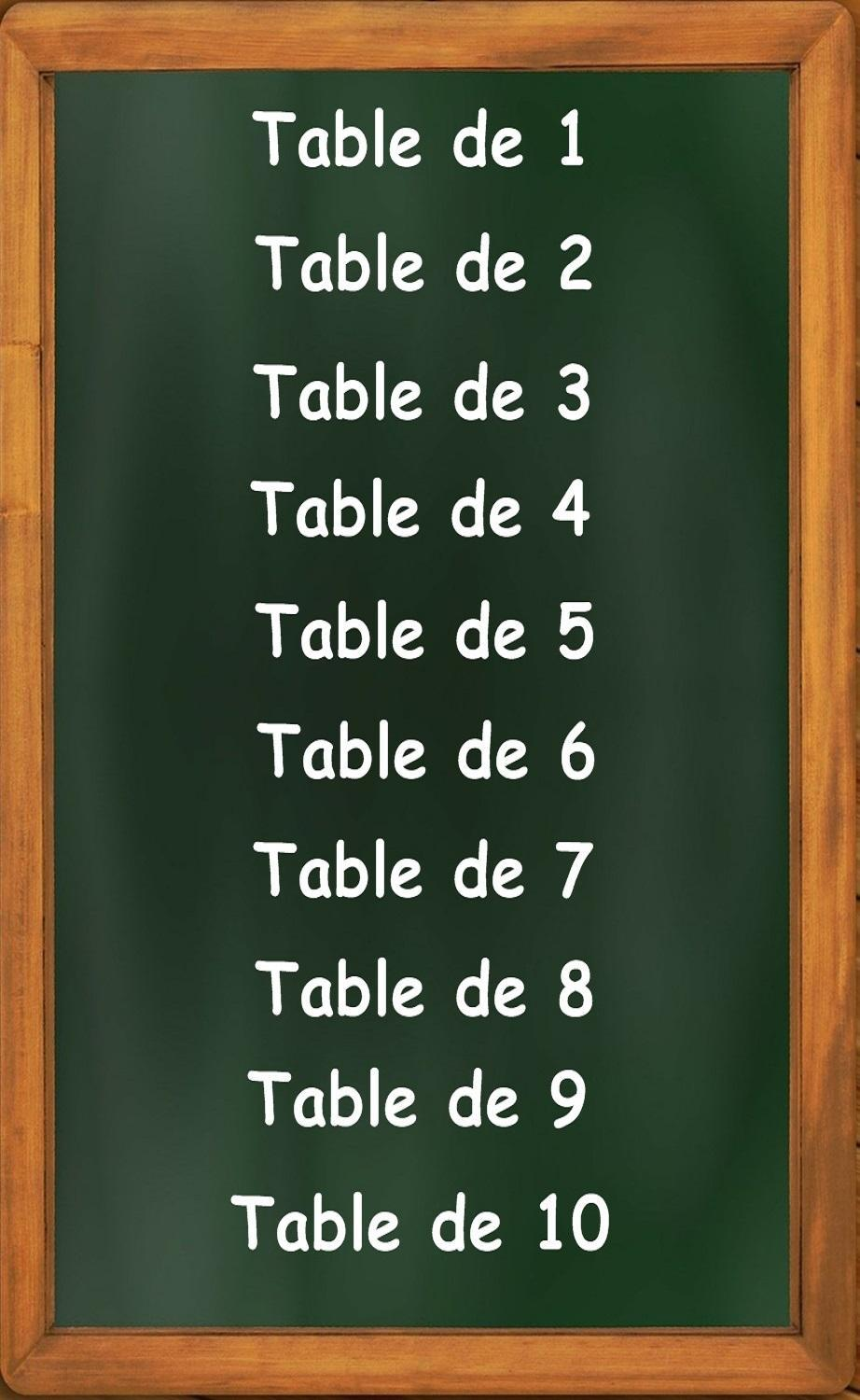 Tables De Multiplication For Android Apk Download