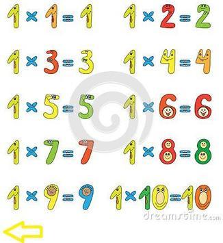 The Multiplication Helper screenshot 1