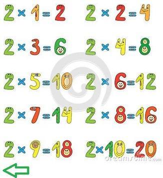 The Multiplication Helper screenshot 2