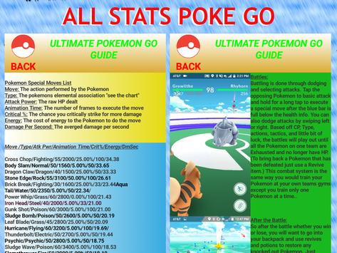 ALL STATS POKE GO poster