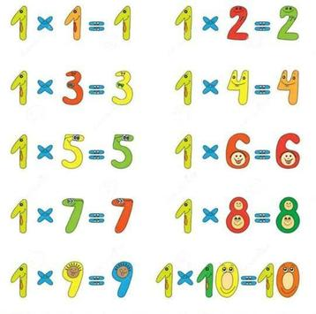 Multiplication Tables screenshot 1