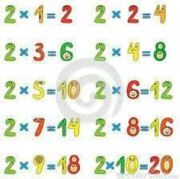 Multiplication Tables screenshot 2