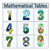 Multiplication Tables icon