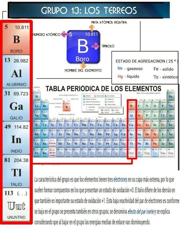 Tabla peridica elementos descarga apk gratis educacin aplicacin tabla peridica elementos captura de pantalla de la apk urtaz Images