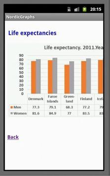 Nordic Region Facts screenshot 2