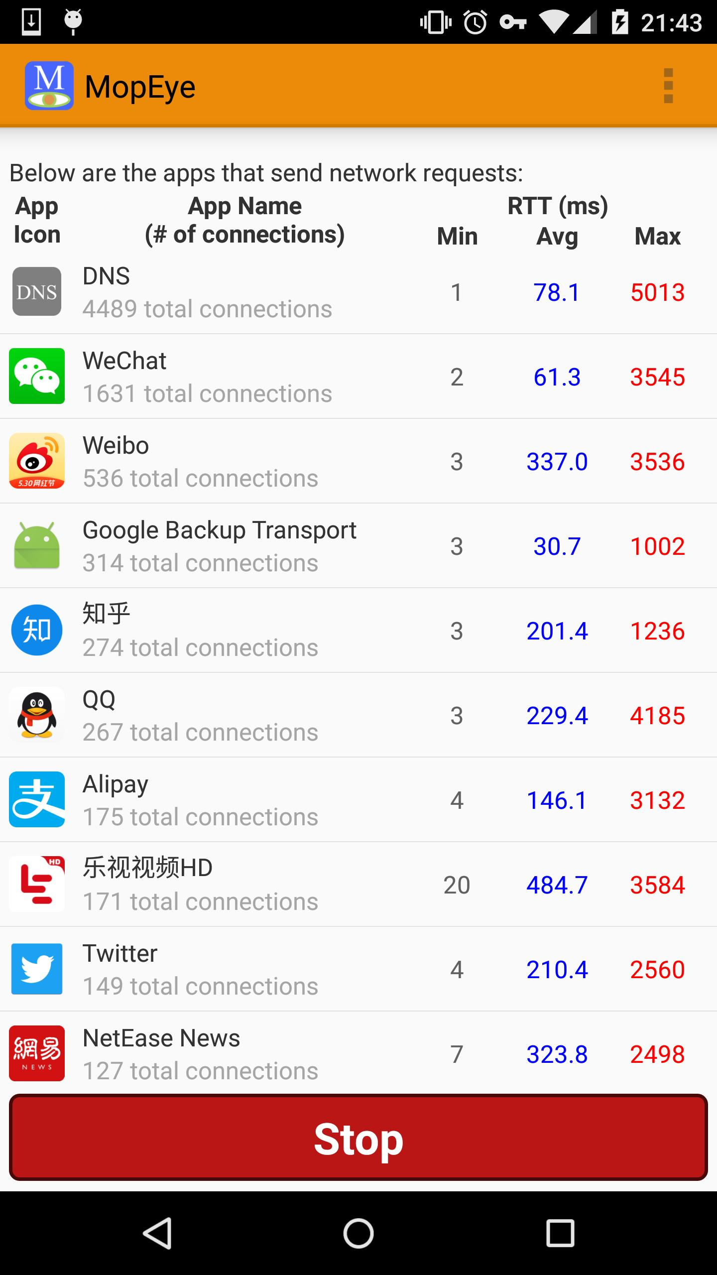 MopEye: Per-app Speedtest + Packet Sniffer for Android - APK Download