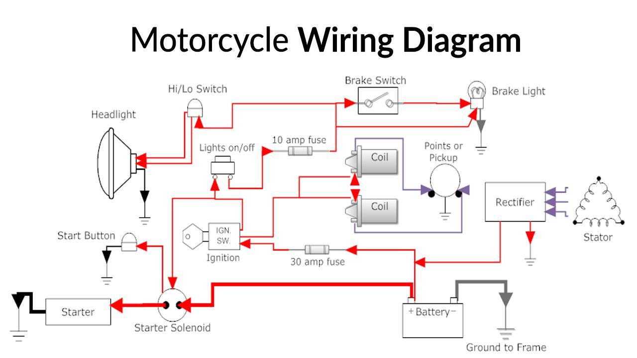 [DIAGRAM_3ER]  Motorcycle Wiring Diagram for Android - APK Download | Wiring Diagram Of Motorcycle |  | APKPure.com