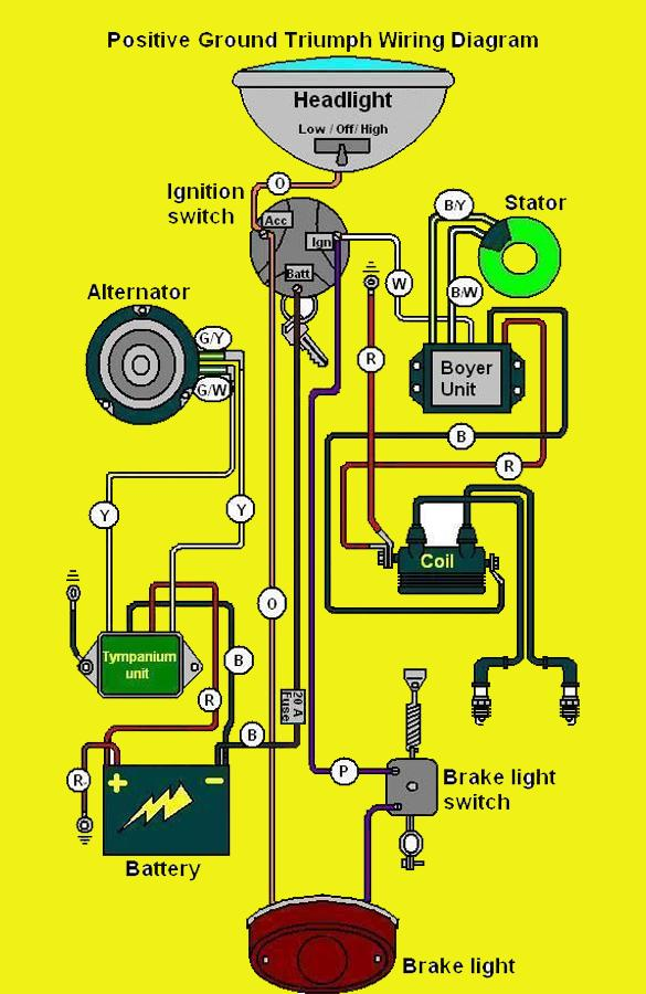 motorcycle wiring diagram for android - apk download  apkpure.com