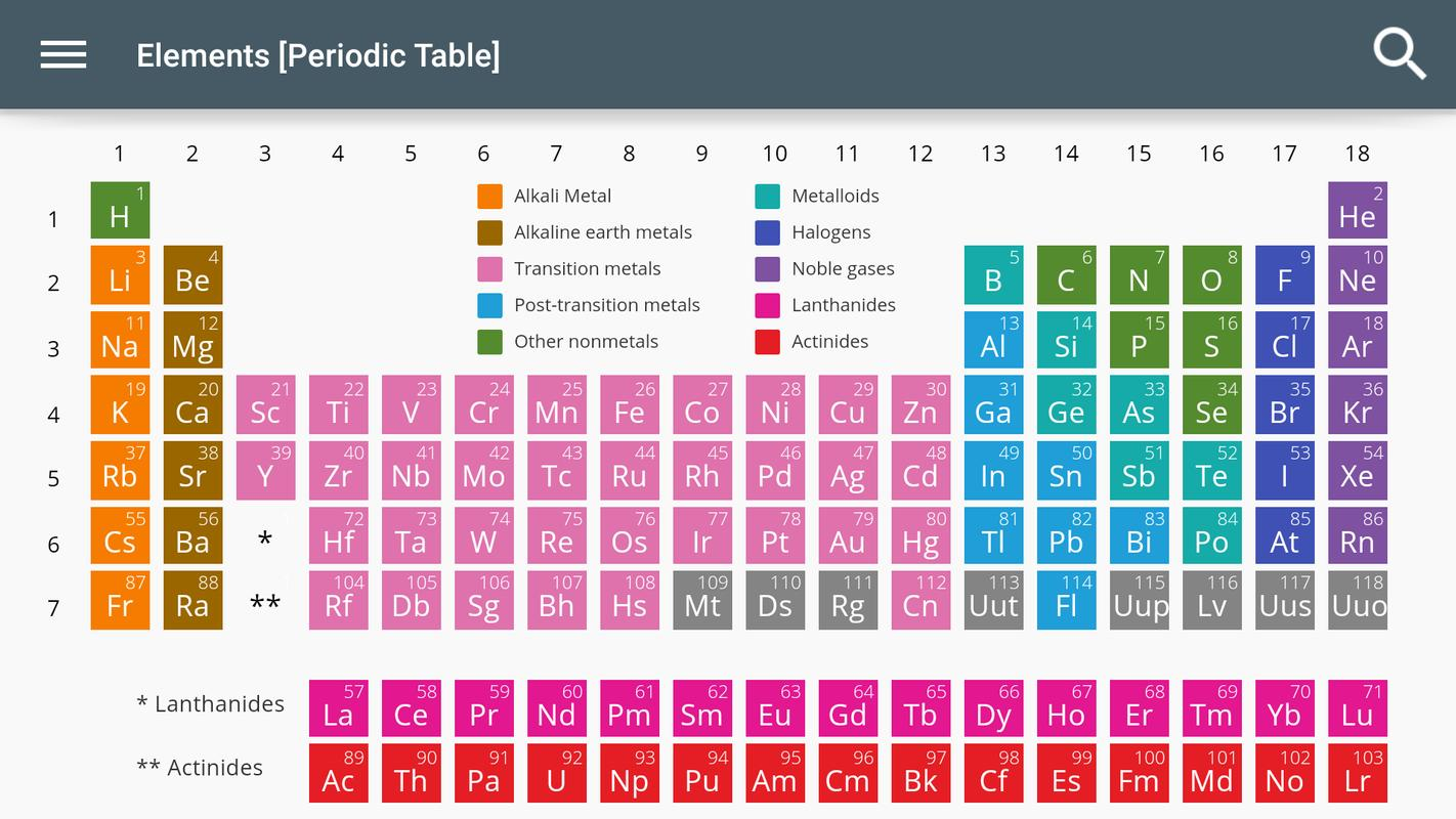 Elements periodic table apk download free education app for elements periodic table poster urtaz Image collections